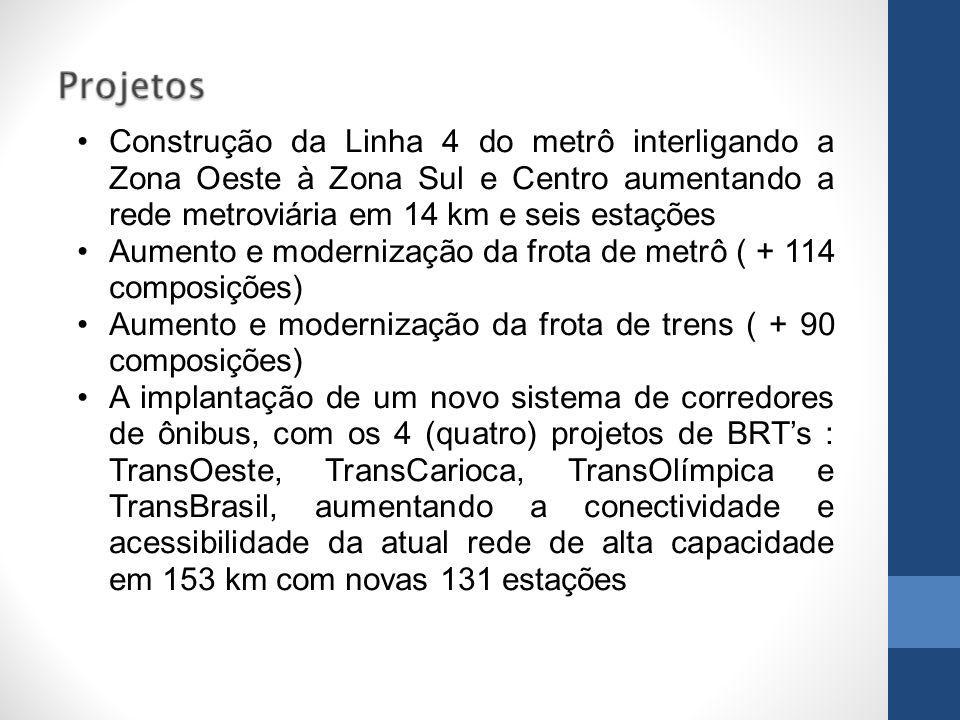 Construção da Linha 4 do metrô interligando a Zona Oeste à Zona Sul e Centro aumentando a rede metroviária em 14 km e seis estações Aumento e modernização da frota de metrô ( + 114 composições) Aumento e modernização da frota de trens ( + 90 composições) A implantação de um novo sistema de corredores de ônibus, com os 4 (quatro) projetos de BRT's : TransOeste, TransCarioca, TransOlímpica e TransBrasil, aumentando a conectividade e acessibilidade da atual rede de alta capacidade em 153 km com novas 131 estações