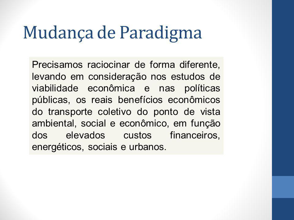 Mudança de Paradigma Precisamos raciocinar de forma diferente, levando em consideração nos estudos de viabilidade econômica e nas políticas públicas,
