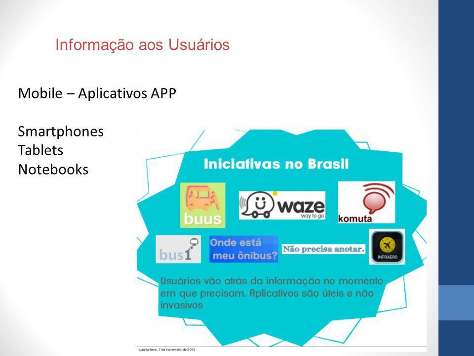 Mobile – Aplicativos APP Smartphones Tablets Notebooks Informação aos Usuários
