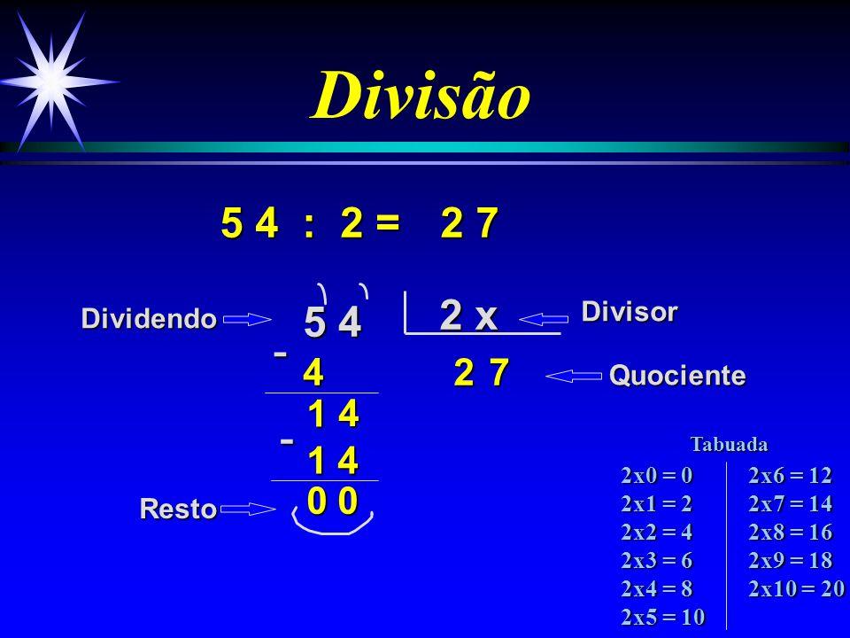 Divisão 1 7 : 2 = 1 7 2 x 8 1 6 8 DividendoDivisor Quociente Resto - 0 1 2x0 = 0 2x1 = 2 2x2 = 4 2x3 = 6 2x4 = 8 2x5 = 10 2x6 = 12 2x7 = 14 2x8 = 16 2