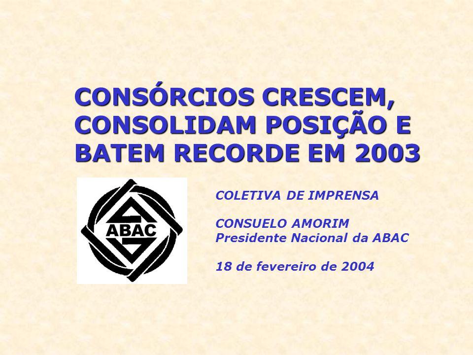 CONSÓRCIOS CRESCEM, CONSOLIDAM POSIÇÃO E BATEM RECORDE EM 2003 COLETIVA DE IMPRENSA CONSUELO AMORIM Presidente Nacional da ABAC 18 de fevereiro de 2004