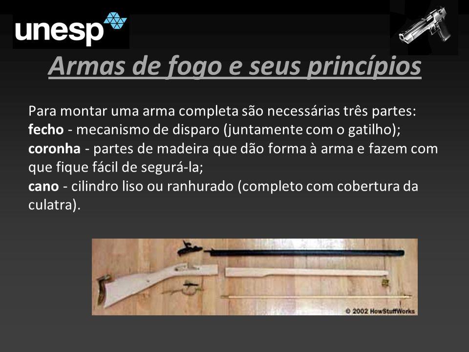 Revólver Samuel Colt: desenvolvimento do revólver a partir do cabrestante de um navio; 1870: utilização dos primeiros cartuchos de bala; Funcionamento dos revólveres; Aumento da popularidade do revólver.