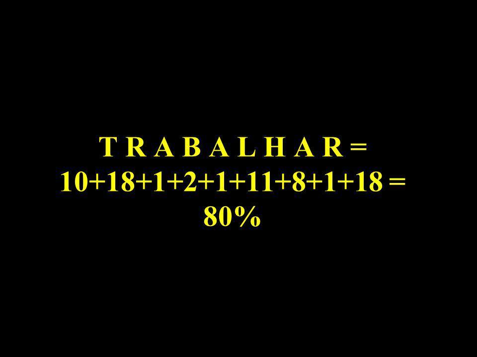 S A B E D O R I A = 19+1+2+5+4+15+18+9+1 =74%