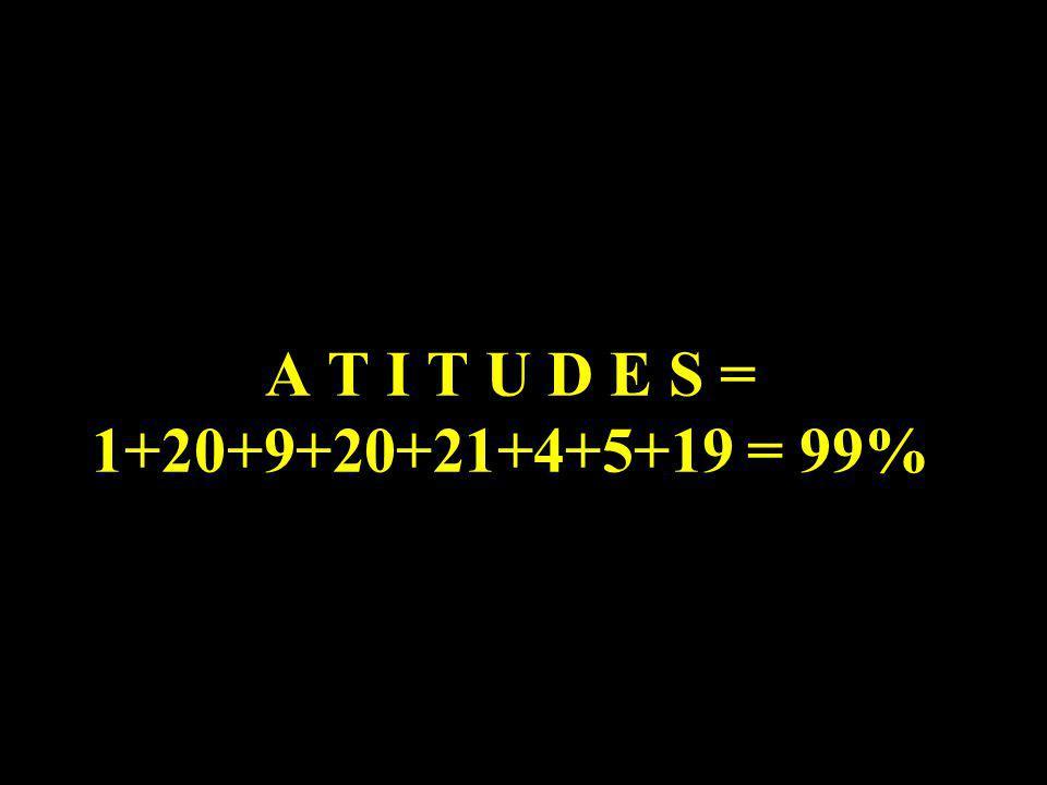 T R A B A L H A R = 10+18+1+2+1+11+8+1+18 = 80%