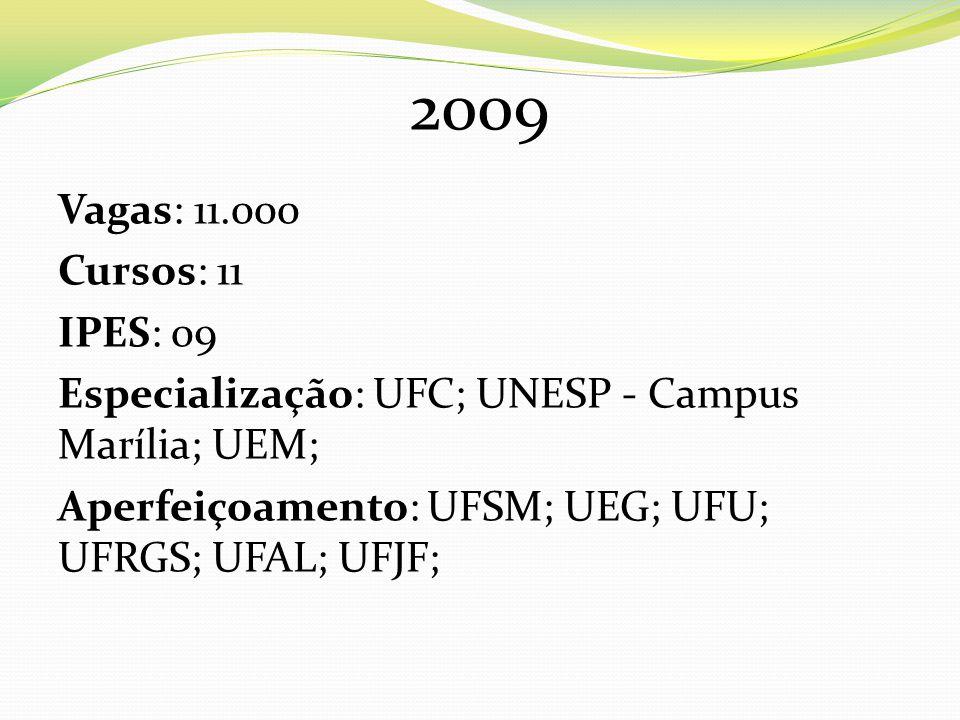 2009 Vagas: 11.000 Cursos: 11 IPES: 09 Especialização: UFC; UNESP - Campus Marília; UEM; Aperfeiçoamento: UFSM; UEG; UFU; UFRGS; UFAL; UFJF;