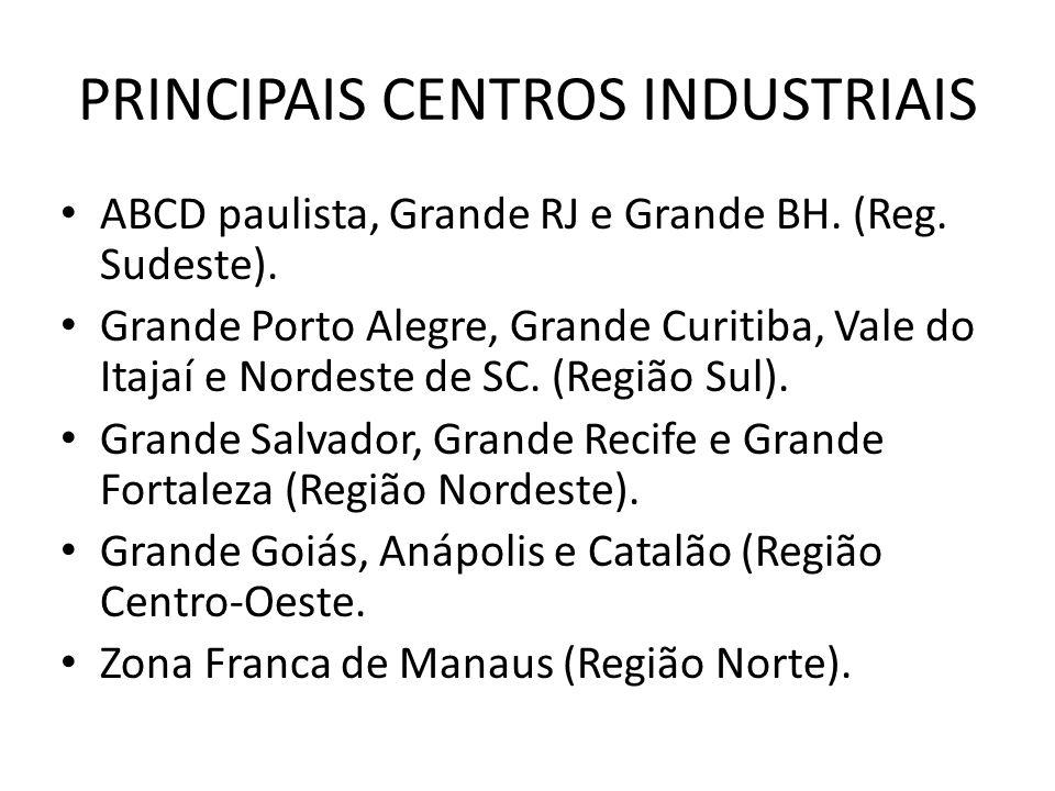 PRINCIPAIS CENTROS INDUSTRIAIS ABCD paulista, Grande RJ e Grande BH.