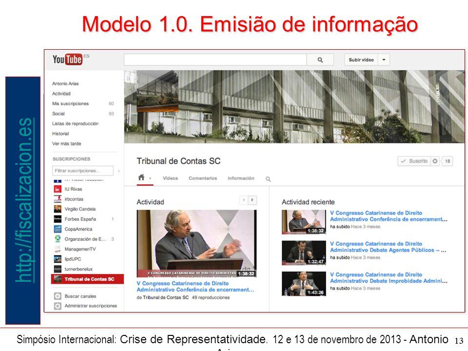 13 Simpósio Internacional: Crise de Representatividade.