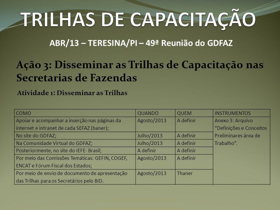 Ação 3: Disseminar as Trilhas de Capacitação nas Secretarias de Fazendas ABR/13 – TERESINA/PI – 49ª Reunião do GDFAZ Atividade 1: Disseminar as Trilhas COMOQUANDOQUEMINSTRUMENTOS Apoiar e acompanhar a inserção nas páginas da internet e intranet de cada SEFAZ (baner); Agosto/2013A definir Anexo 3: Arquivo Definições e Conceitos Preliminares área de Trabalho .