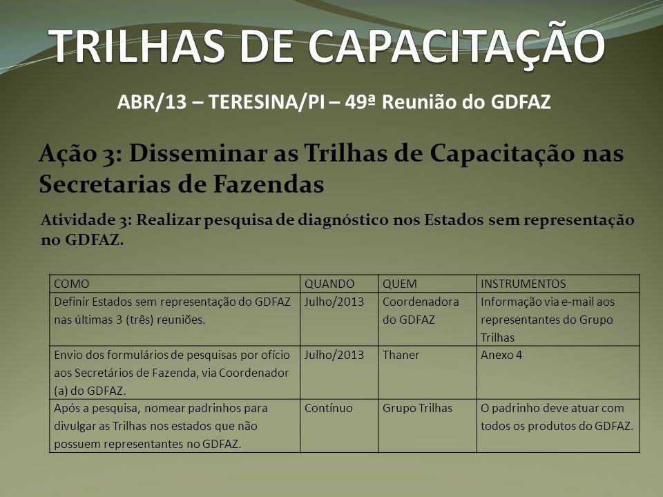 Ação 3: Disseminar as Trilhas de Capacitação nas Secretarias de Fazendas ABR/13 – TERESINA/PI – 49ª Reunião do GDFAZ Atividade 3: Realizar pesquisa de diagnóstico nos Estados sem representação no GDFAZ.