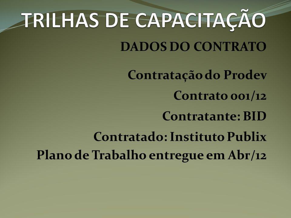 DADOS DO CONTRATO Contratação do Prodev Contrato 001/12 Contratante: BID Contratado: Instituto Publix Plano de Trabalho entregue em Abr/12