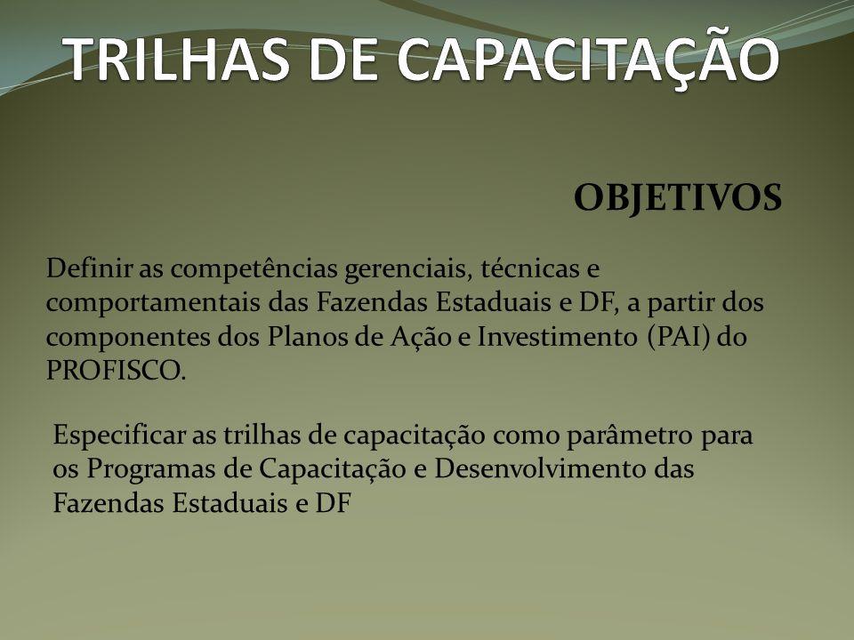 OBJETIVOS Definir as competências gerenciais, técnicas e comportamentais das Fazendas Estaduais e DF, a partir dos componentes dos Planos de Ação e Investimento (PAI) do PROFISCO.