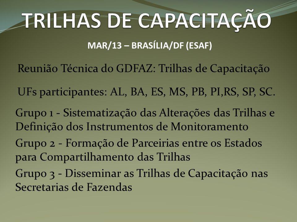 Reunião Técnica do GDFAZ: Trilhas de Capacitação MAR/13 – BRASÍLIA/DF (ESAF) UFs participantes: AL, BA, ES, MS, PB, PI,RS, SP, SC.