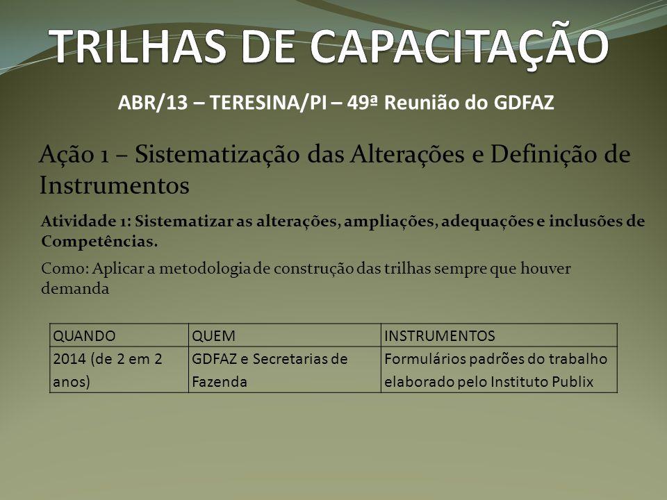 Ação 1 – Sistematização das Alterações e Definição de Instrumentos ABR/13 – TERESINA/PI – 49ª Reunião do GDFAZ Atividade 1: Sistematizar as alterações, ampliações, adequações e inclusões de Competências.