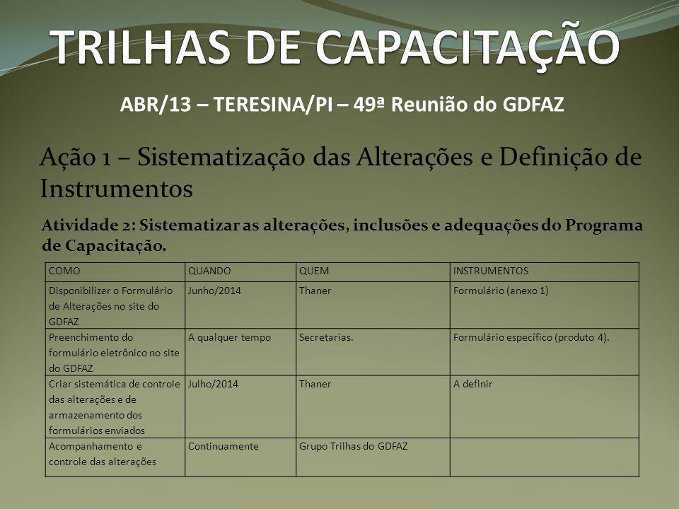 Ação 1 – Sistematização das Alterações e Definição de Instrumentos ABR/13 – TERESINA/PI – 49ª Reunião do GDFAZ Atividade 2: Sistematizar as alterações, inclusões e adequações do Programa de Capacitação.