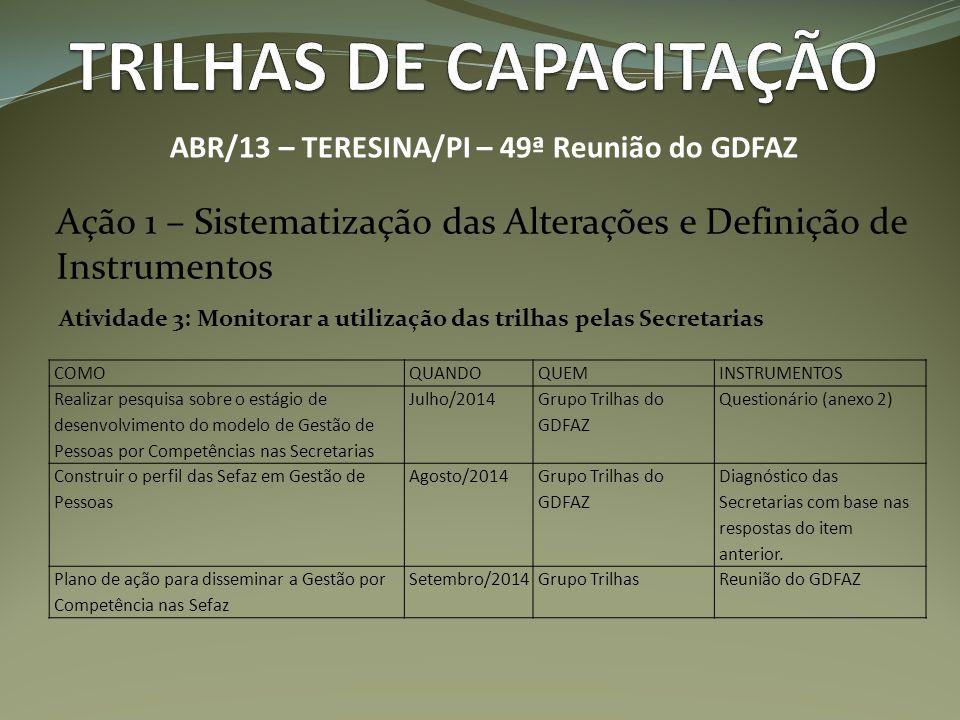Ação 1 – Sistematização das Alterações e Definição de Instrumentos ABR/13 – TERESINA/PI – 49ª Reunião do GDFAZ Atividade 3: Monitorar a utilização das trilhas pelas Secretarias COMOQUANDOQUEMINSTRUMENTOS Realizar pesquisa sobre o estágio de desenvolvimento do modelo de Gestão de Pessoas por Competências nas Secretarias Julho/2014 Grupo Trilhas do GDFAZ Questionário (anexo 2) Construir o perfil das Sefaz em Gestão de Pessoas Agosto/2014 Grupo Trilhas do GDFAZ Diagnóstico das Secretarias com base nas respostas do item anterior.