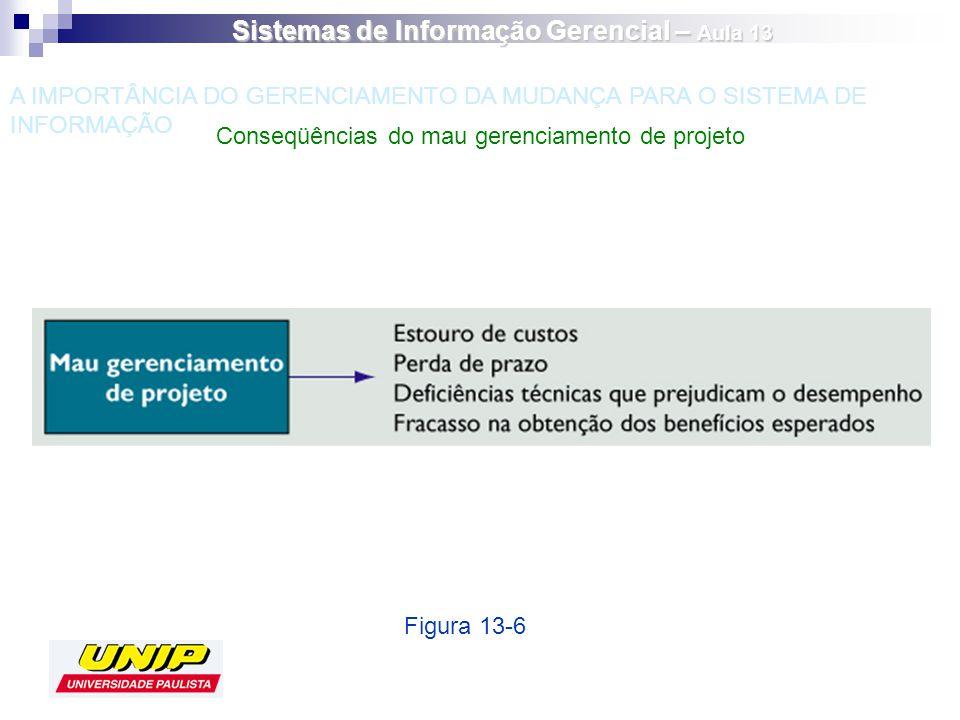 Conseqüências do mau gerenciamento de projeto Figura 13-6 A IMPORTÂNCIA DO GERENCIAMENTO DA MUDANÇA PARA O SISTEMA DE INFORMAÇÃO Sistemas de Informaçã