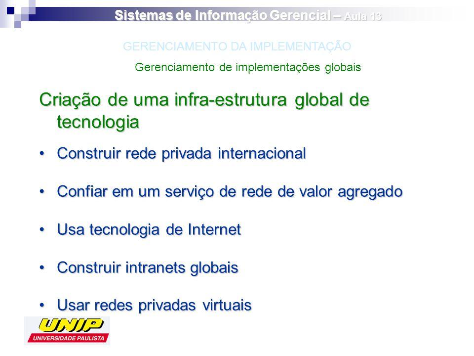 Criação de uma infra-estrutura global de tecnologia Construir rede privada internacionalConstruir rede privada internacional Confiar em um serviço de