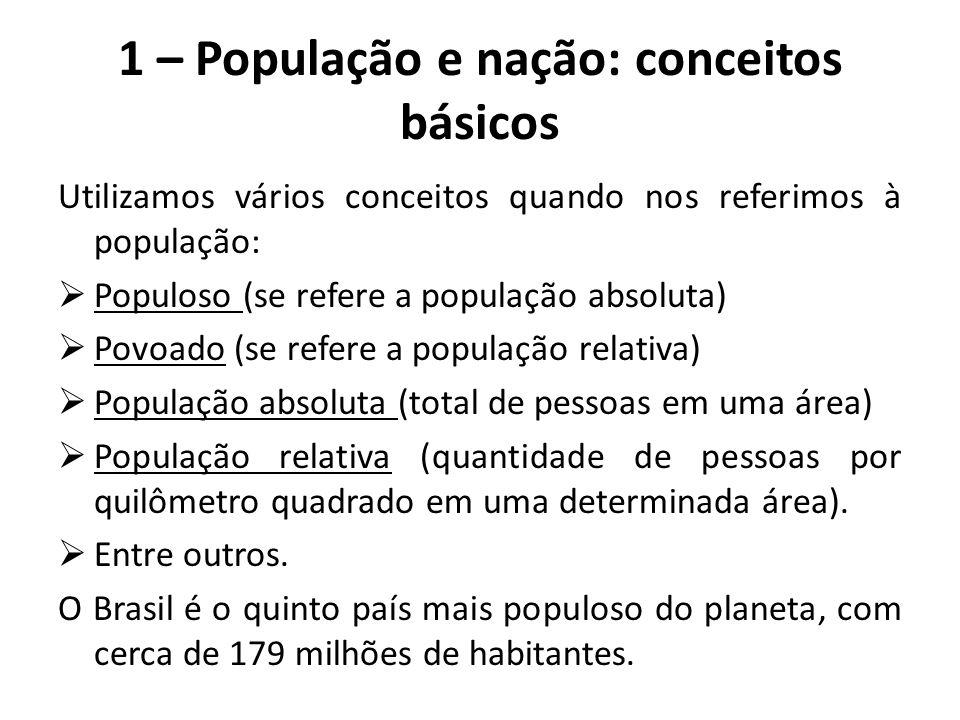 Utilizamos vários conceitos quando nos referimos à população:  Populoso (se refere a população absoluta)  Povoado (se refere a população relativa) 
