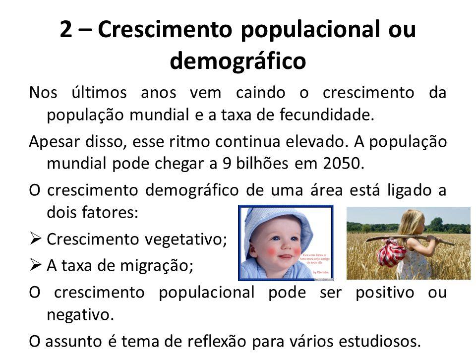 2 – Crescimento populacional ou demográfico Nos últimos anos vem caindo o crescimento da população mundial e a taxa de fecundidade. Apesar disso, esse
