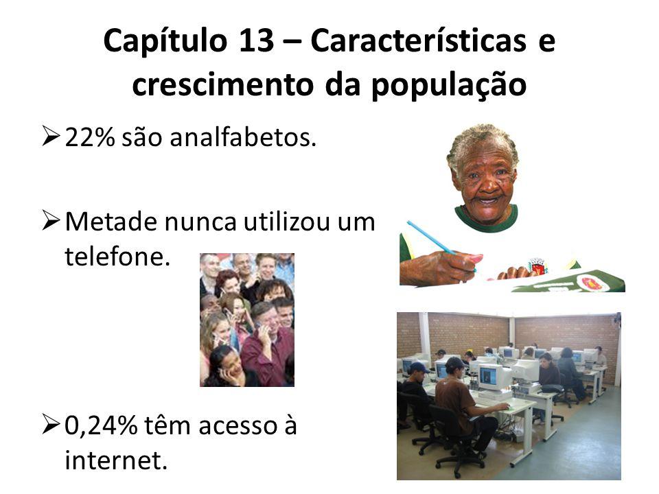  22% são analfabetos.  Metade nunca utilizou um telefone.  0,24% têm acesso à internet. Capítulo 13 – Características e crescimento da população