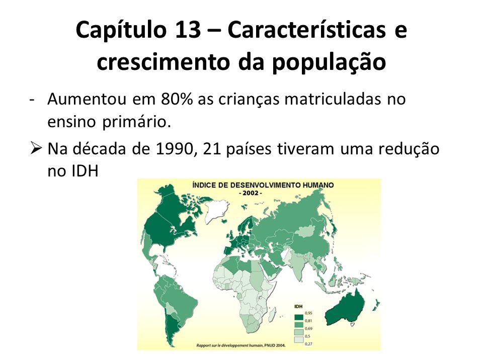 -Aumentou em 80% as crianças matriculadas no ensino primário.  Na década de 1990, 21 países tiveram uma redução no IDH Capítulo 13 – Características