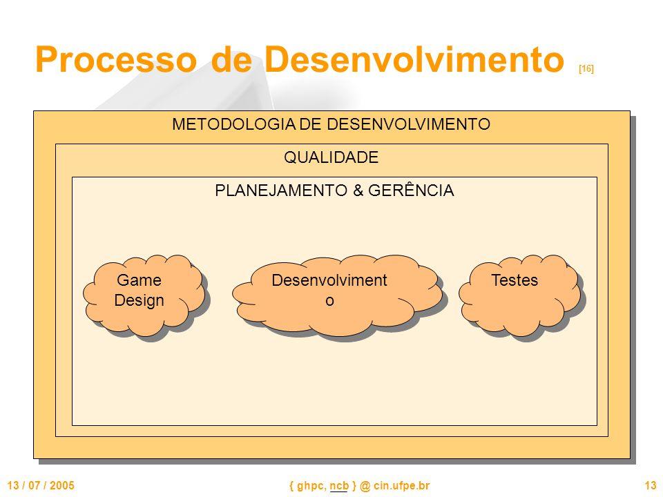 13 / 07 / 2005{ ghpc, ncb } @ cin.ufpe.br13 Processo de Desenvolvimento [16] METODOLOGIA DE DESENVOLVIMENTO QUALIDADE PLANEJAMENTO & GERÊNCIA Game Design Testes Desenvolviment o