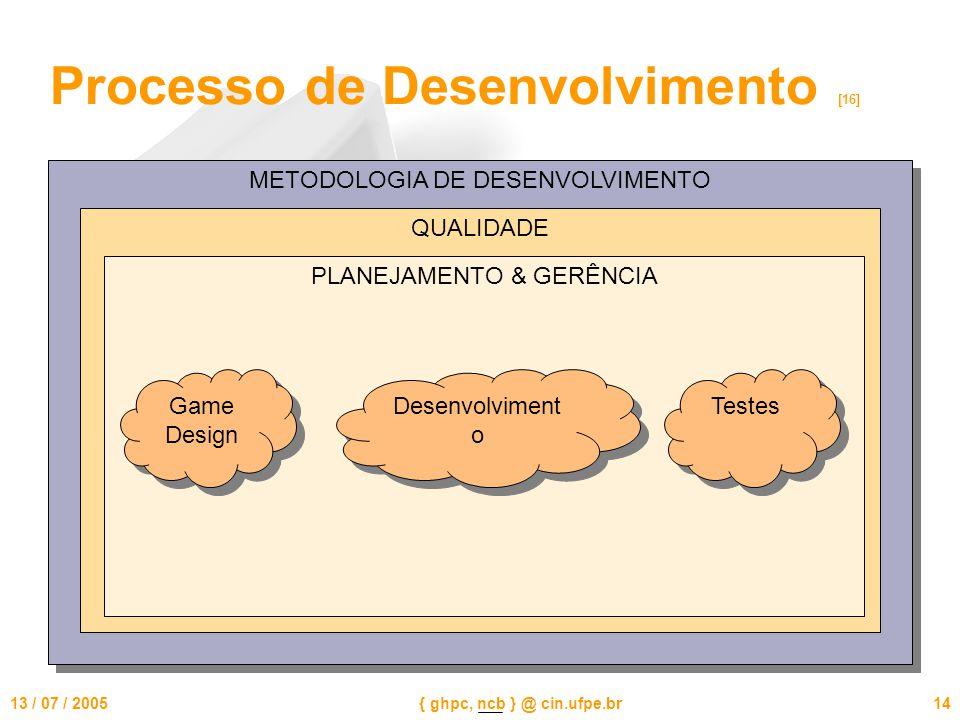 13 / 07 / 2005{ ghpc, ncb } @ cin.ufpe.br14 Processo de Desenvolvimento [16] METODOLOGIA DE DESENVOLVIMENTO QUALIDADE PLANEJAMENTO & GERÊNCIA Game Design Testes Desenvolviment o