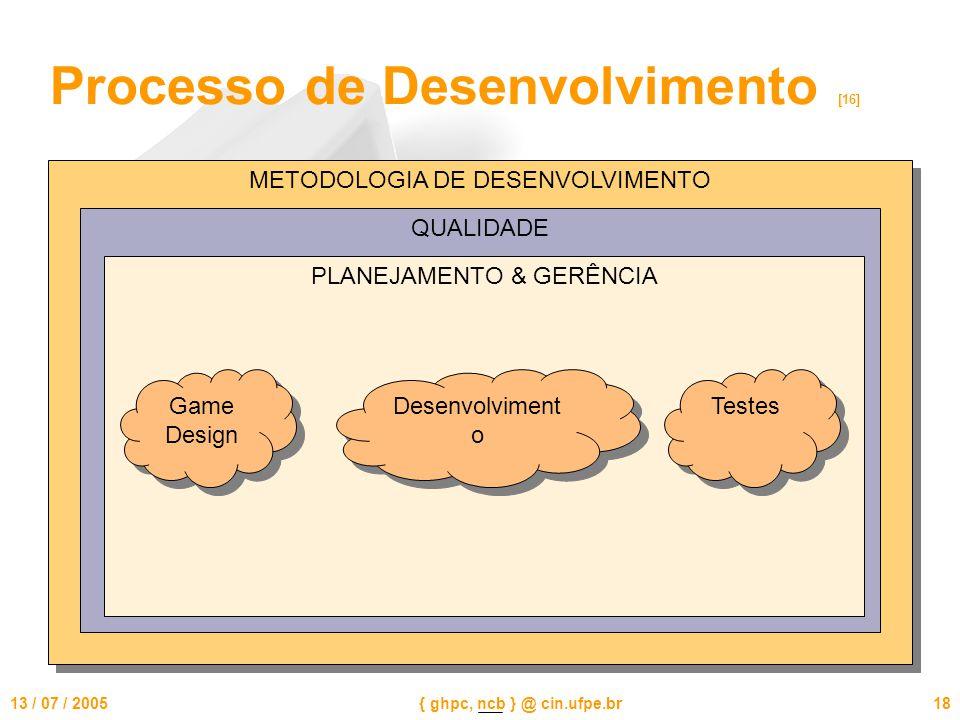 13 / 07 / 2005{ ghpc, ncb } @ cin.ufpe.br18 Processo de Desenvolvimento [16] METODOLOGIA DE DESENVOLVIMENTO QUALIDADE PLANEJAMENTO & GERÊNCIA Game Design Testes Desenvolviment o