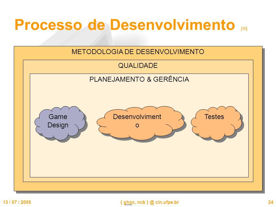 13 / 07 / 2005{ ghpc, ncb } @ cin.ufpe.br24 Processo de Desenvolvimento [16] METODOLOGIA DE DESENVOLVIMENTO QUALIDADE PLANEJAMENTO & GERÊNCIA Game Design Testes Desenvolviment o