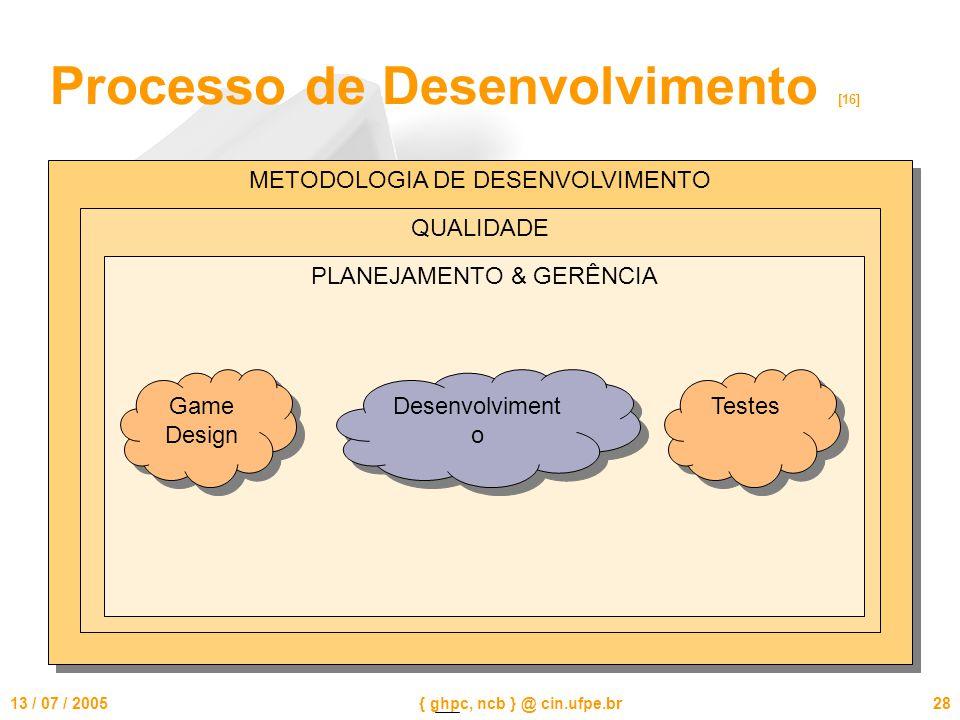 13 / 07 / 2005{ ghpc, ncb } @ cin.ufpe.br28 Processo de Desenvolvimento [16] METODOLOGIA DE DESENVOLVIMENTO QUALIDADE PLANEJAMENTO & GERÊNCIA Game Design Testes Desenvolviment o