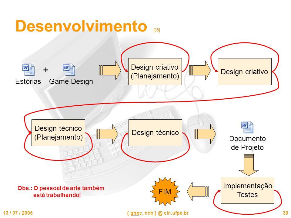 13 / 07 / 2005{ ghpc, ncb } @ cin.ufpe.br30 Desenvolvimento [35] EstóriasGame Design + Design criativo (Planejamento) Design criativo Design técnico (Planejamento) Design técnico Documento de Projeto Implementação Testes FIM Obs.: O pessoal de arte também está trabalhando!