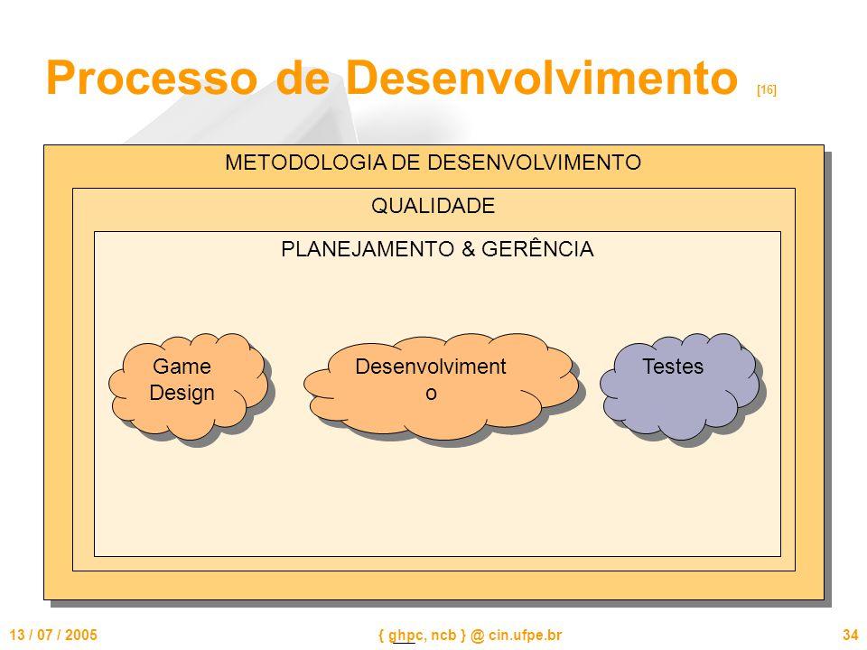 13 / 07 / 2005{ ghpc, ncb } @ cin.ufpe.br34 Processo de Desenvolvimento [16] METODOLOGIA DE DESENVOLVIMENTO QUALIDADE PLANEJAMENTO & GERÊNCIA Game Design Desenvolviment o Testes