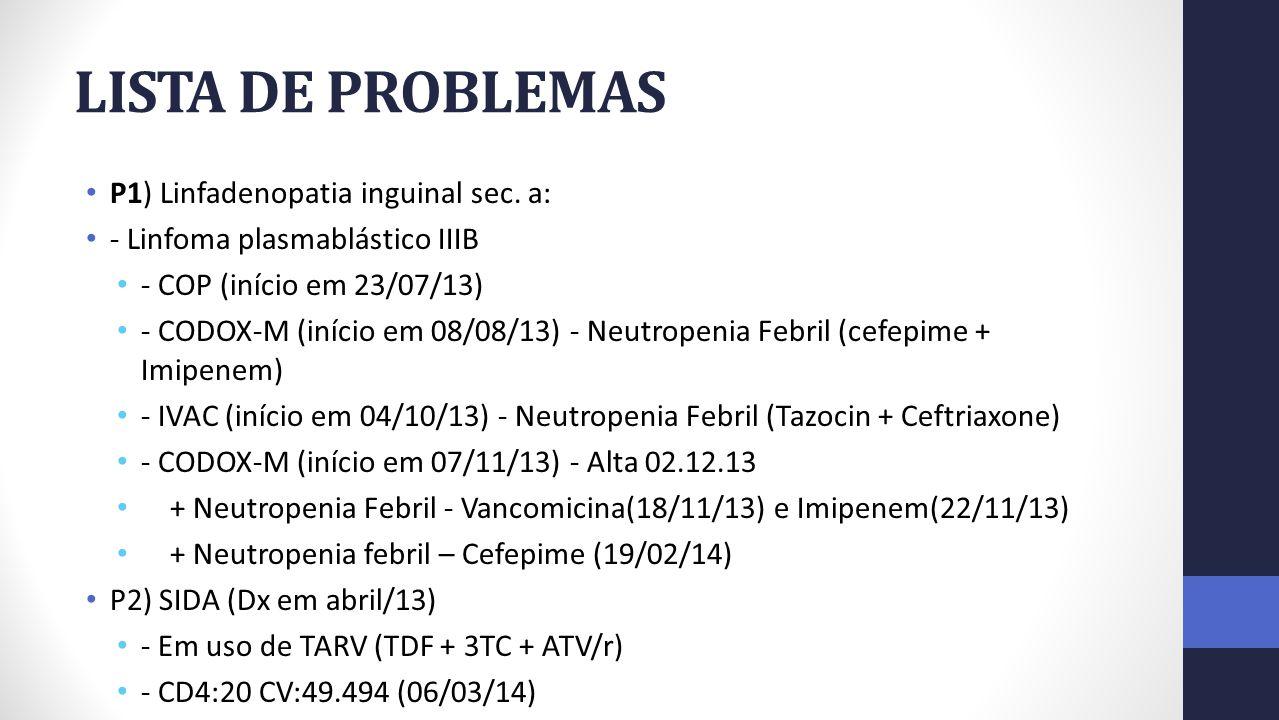 LISTA DE PROBLEMAS P1) Linfadenopatia inguinal sec. a: - Linfoma plasmablástico IIIB - COP (início em 23/07/13) - CODOX-M (início em 08/08/13) - Neutr