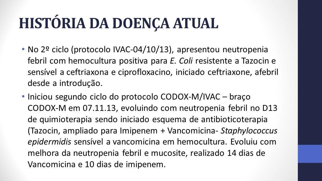 HISTÓRIA DA DOENÇA ATUAL No 2º ciclo (protocolo IVAC-04/10/13), apresentou neutropenia febril com hemocultura positiva para E. Coli resistente a Tazoc