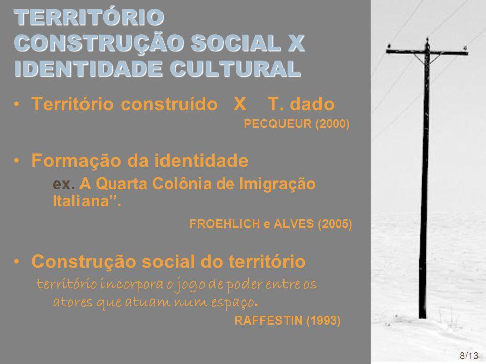 TERRITÓRIO CONSTRUÇÃO SOCIAL X IDENTIDADE CULTURAL Território construído X T. dado PECQUEUR (2000) Formação da identidade ex. A Quarta Colônia de Imig