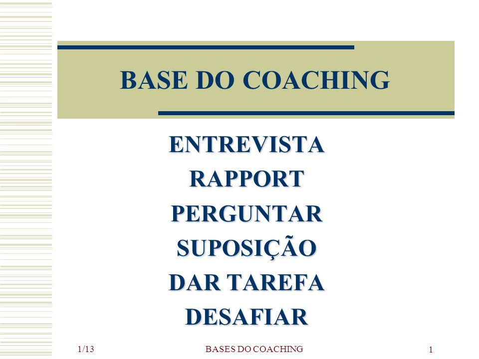 1/13 BASES DO COACHING2 Entrevista Inicial com o RH.