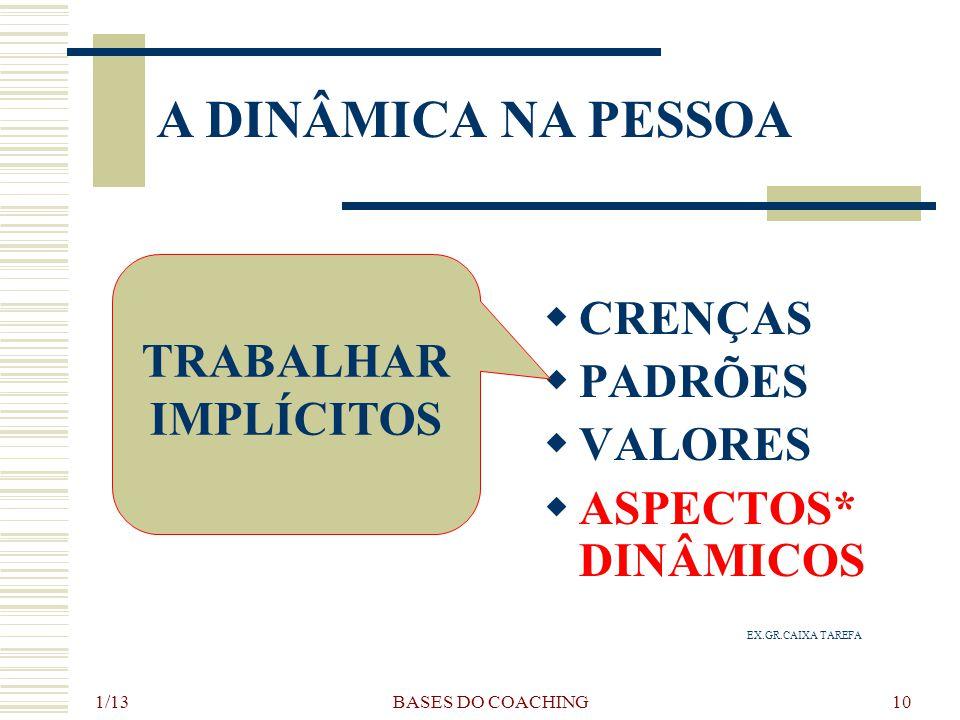 1/13 BASES DO COACHING10  CRENÇAS  PADRÕES  VALORES  ASPECTOS* DINÂMICOS TRABALHAR IMPLÍCITOS A DINÂMICA NA PESSOA EX.GR.CAIXA TAREFA