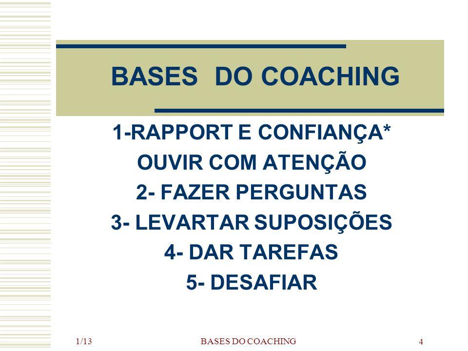 1/13 BASES DO COACHING5 1- RAPPORT E CONFIANÇA E OUVIR COM ATENÇÃO SILÊNCIO INTERNO PROCESSO EMPÁTICO: Inferência Papel.