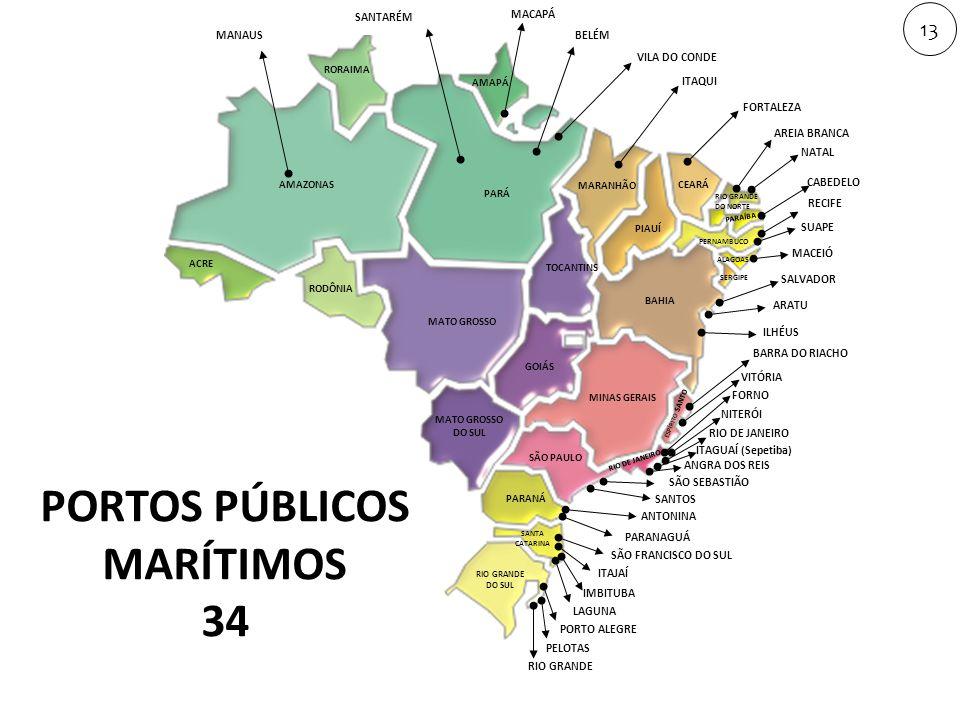 AMAZONAS PARÁ AMAPÁ RORAIMA RODÔNIA MATO GROSSO TOCANTINS GOIÁS MATO GROSSO DO SUL MARANHÃO PIAUÍ CEARÁ RIO GRANDE DO NORTE PARAÍBA PERNAMBUCO ALAGOAS BAHIA MINAS GERAIS SÃO PAULO ESPÍRITO SANTO PARANÁ SANTA CATARINA RIO GRANDE DO SUL SERGIPE RIO DE JANEIRO ACRE MANAUS SANTARÉM BELÉM VILA DO CONDE ITAQUI FORTALEZA AREIA BRANCA NATAL CABEDELO SUAPE MACEIÓ SALVADOR ARATU ILHÉUS BARRA DO RIACHO VITÓRIA RIO DE JANEIRO ITAGUAÍ (Sepetiba) SÃO SEBASTIÃO SANTOS PARANAGUÁ SÃO FRANCISCO DO SUL ITAJAÍ IMBITUBA PELOTAS RIO GRANDE MACAPÁ RECIFE NITERÓI FORNO ANTONINA ANGRA DOS REIS PORTO ALEGRE LAGUNA PORTOS PÚBLICOS MARÍTIMOS 34 13