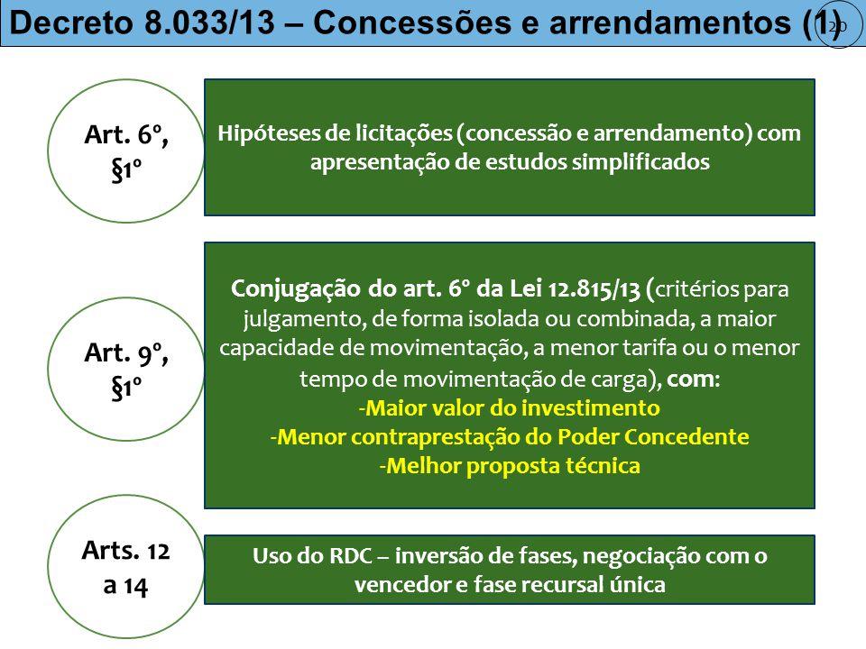 Decreto 8.033/13 – Concessões e arrendamentos (1) Arts.