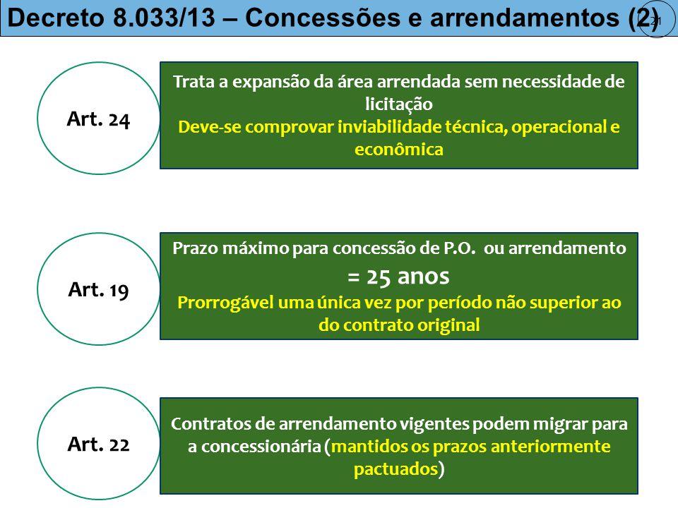 Decreto 8.033/13 – Concessões e arrendamentos (2) Art.