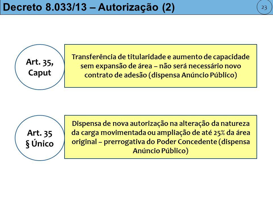 Decreto 8.033/13 – Autorização (2) Art.