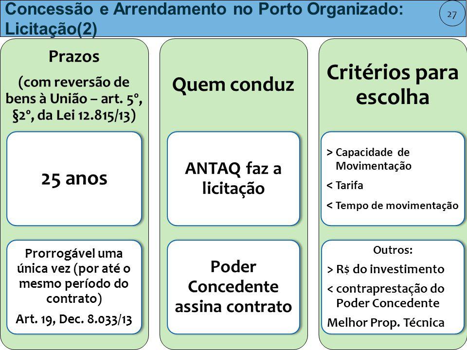 Concessão e Arrendamento no Porto Organizado: Licitação(2) Prazos (com reversão de bens à União – art.