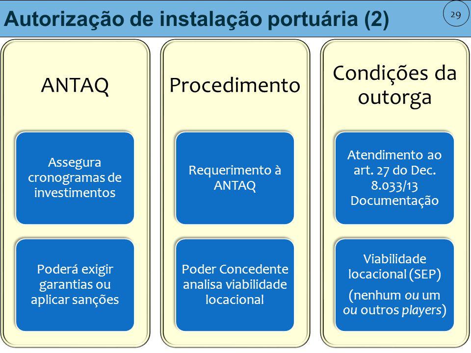 Autorização de instalação portuária (2) ANTAQ Assegura cronogramas de investimentos Poderá exigir garantias ou aplicar sanções Procedimento Requerimento à ANTAQ Poder Concedente analisa viabilidade locacional Condições da outorga Atendimento ao art.