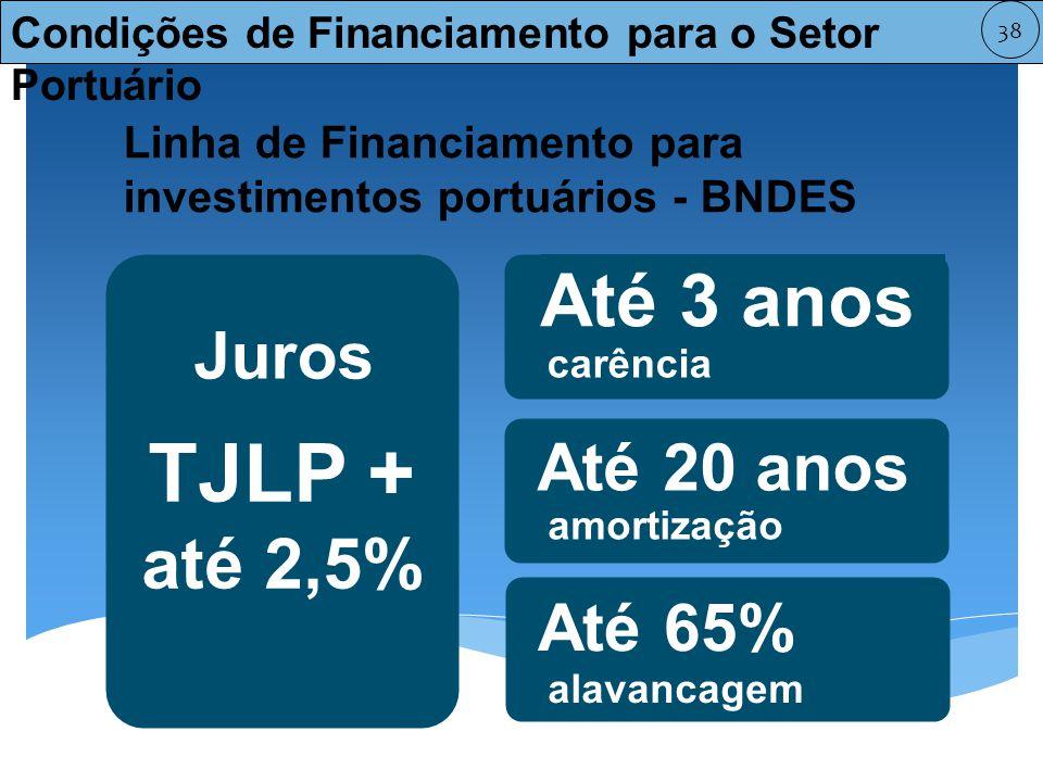 Condições de Financiamento para o Setor Portuário Juros TJLP + até 2,5% Até 3 anos De amortização carência Até 20 anos Linha de Financiamento para investimentos portuários - BNDES Até 65% amortização alavancagem 38