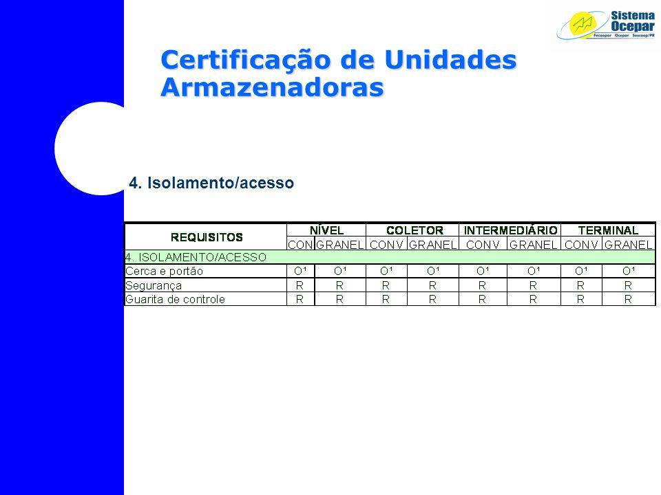 Certificação de Unidades Armazenadoras 4. Isolamento/acesso