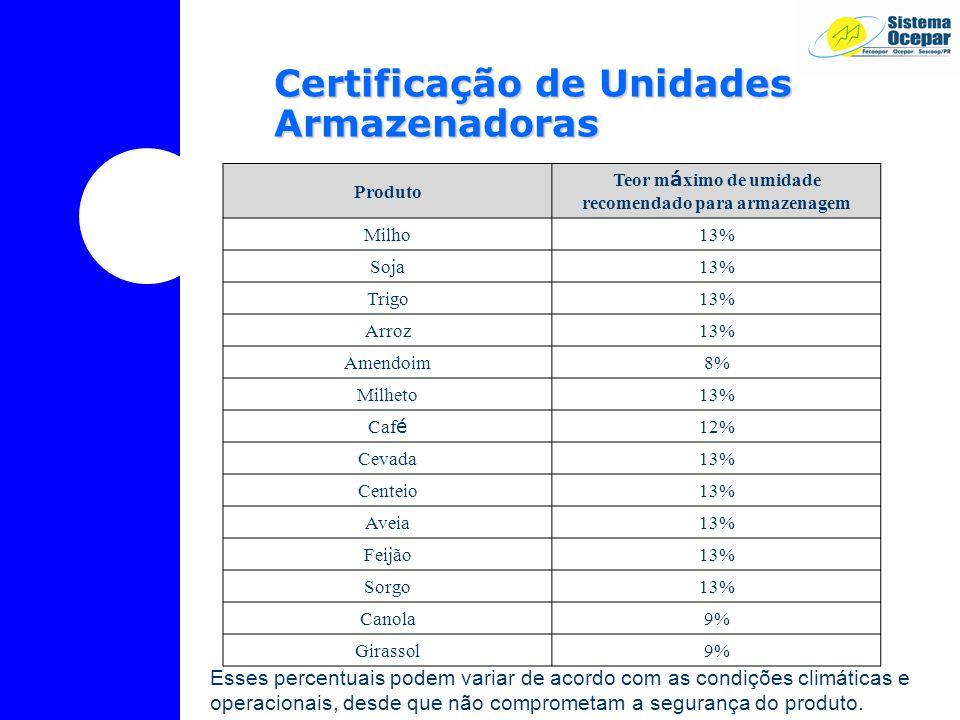 Certificação de Unidades Armazenadoras Produto Teor m á ximo de umidade recomendado para armazenagem Milho13% Soja13% Trigo13% Arroz13% Amendoim8% Milheto13% Caf é 12% Cevada13% Centeio13% Aveia13% Feijão13% Sorgo13% Canola9% Girassol9% Esses percentuais podem variar de acordo com as condições climáticas e operacionais, desde que não comprometam a segurança do produto.