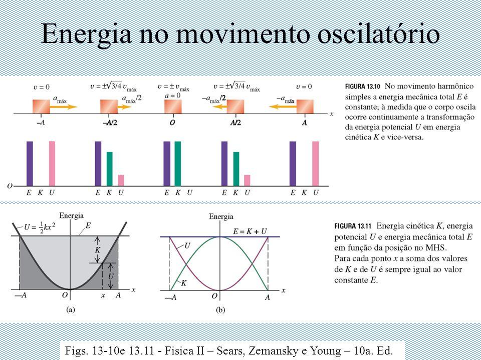 Energia no movimento oscilatório Figs. 13-10e 13.11 - Fisica II – Sears, Zemansky e Young – 10a.