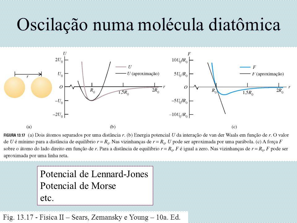 Oscilação numa molécula diatômica Fig. 13.17 - Fisica II – Sears, Zemansky e Young – 10a.