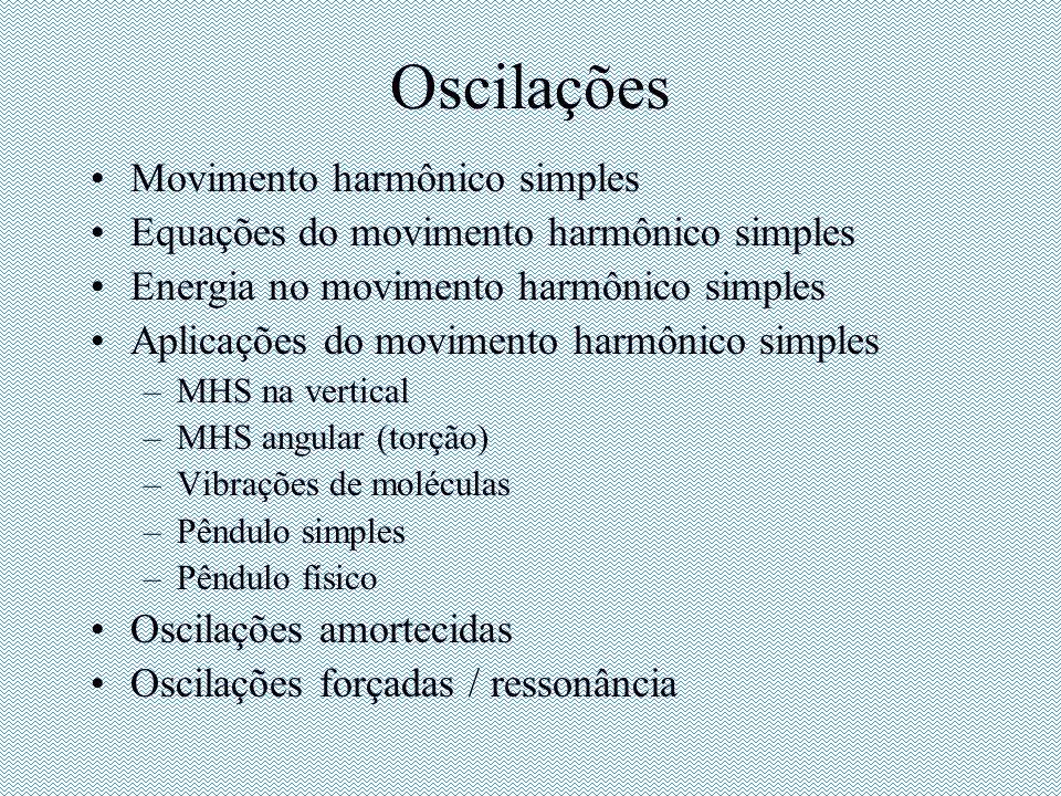 Movimento harmônico simples Equações do movimento harmônico simples Energia no movimento harmônico simples Aplicações do movimento harmônico simples –MHS na vertical –MHS angular (torção) –Vibrações de moléculas –Pêndulo simples –Pêndulo físico Oscilações amortecidas Oscilações forçadas / ressonância